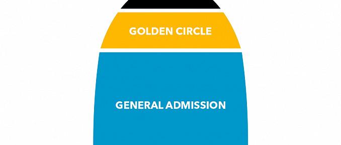 Upgrade: Golden Circle