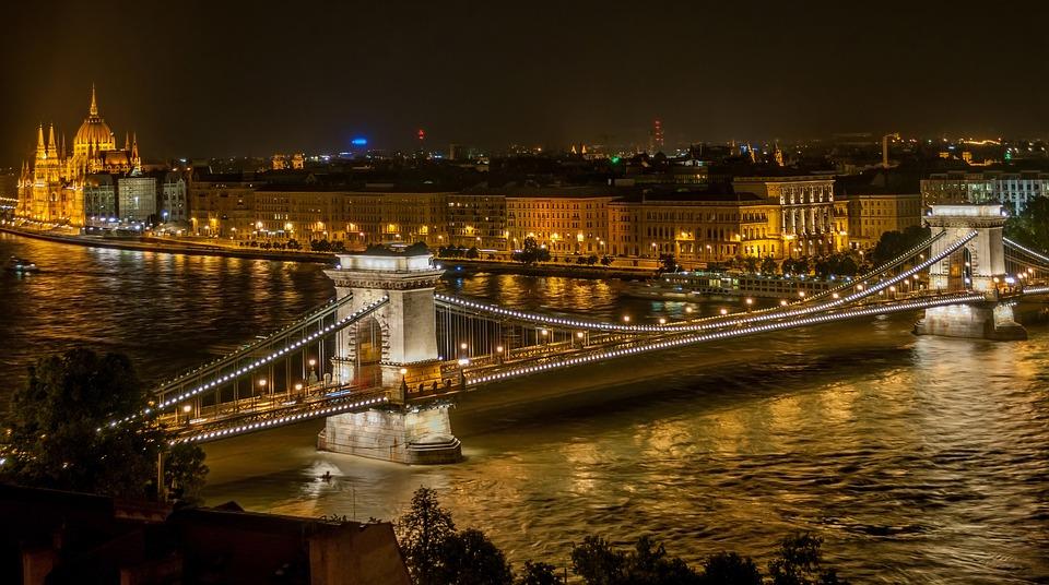 Formel 1 Großer Preis von Ungarn 2020 REISEZIEL & TOURISMUS - Wichtigste Fakten, Internationale Anreise und Unternehmungen