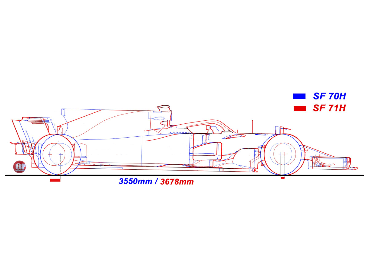 Chris Explains - The Design of an F1 Car