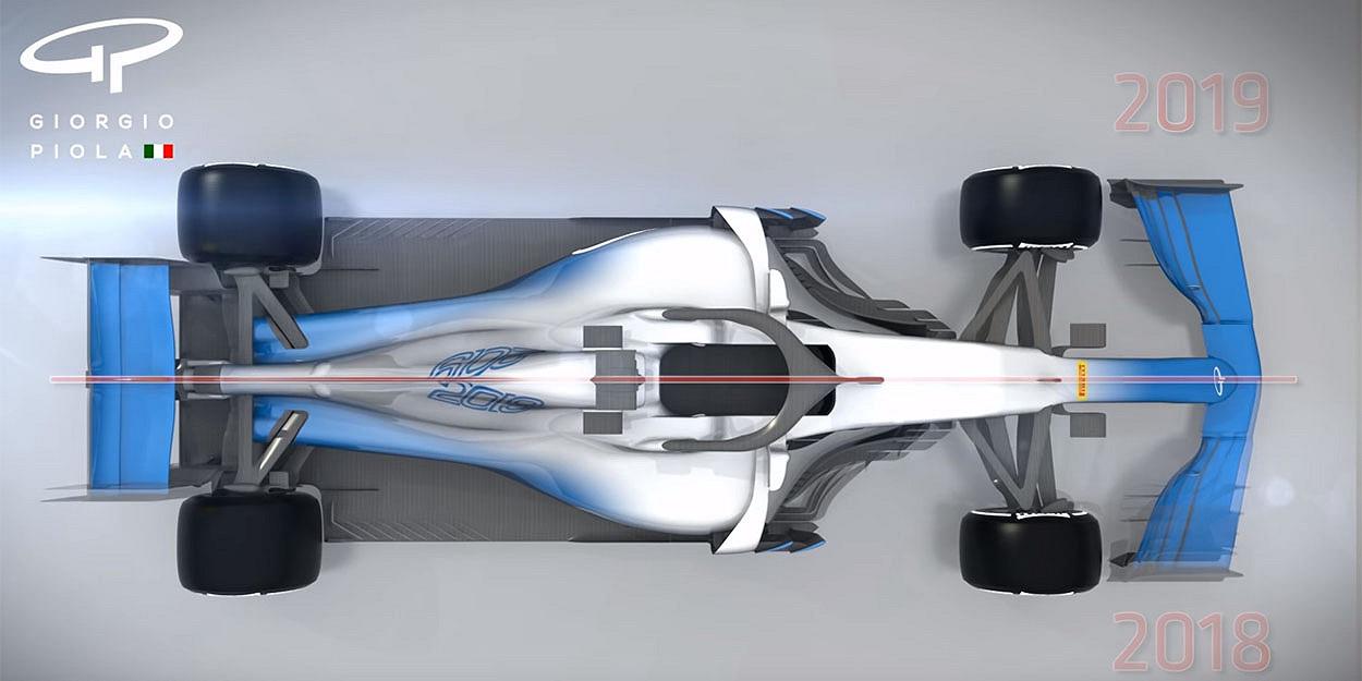 Formula 1 Regulation Changes 2019