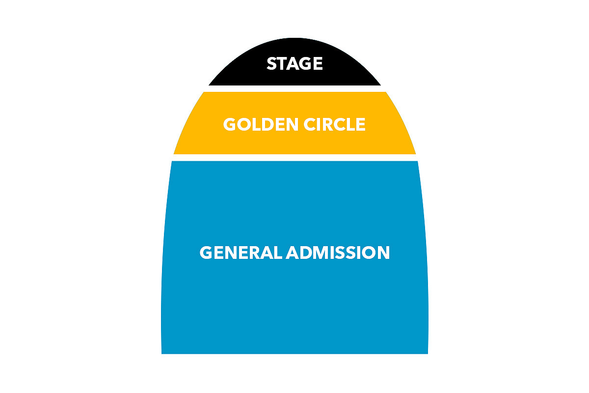 Golden Circle Upgrade
